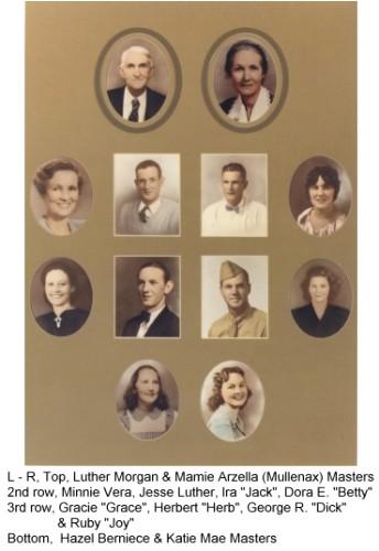 Children Of William Notley Masters