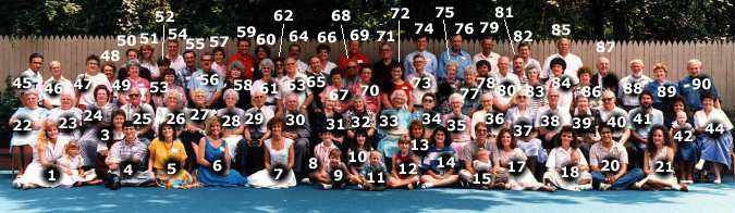 Masters Reunion Picture Identification